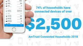 Insurance Meets Smart Home at Connections 2018: IoT Sensors, Data, Warranties, More